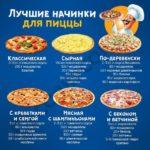 Начинки для пиццы